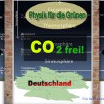 Wie Lieschen Müller – oder Annalena Baerbock – den Klimawandel versteht