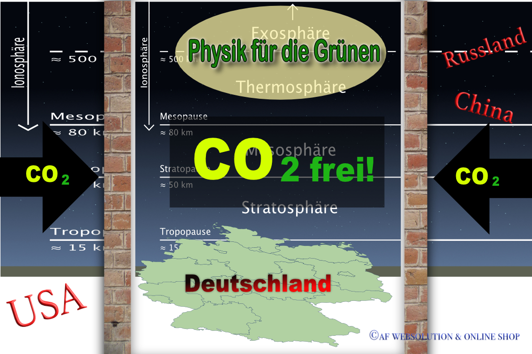 Read more about the article Wie Lieschen Müller – oder Annalena Baerbock – den Klimawandel versteht